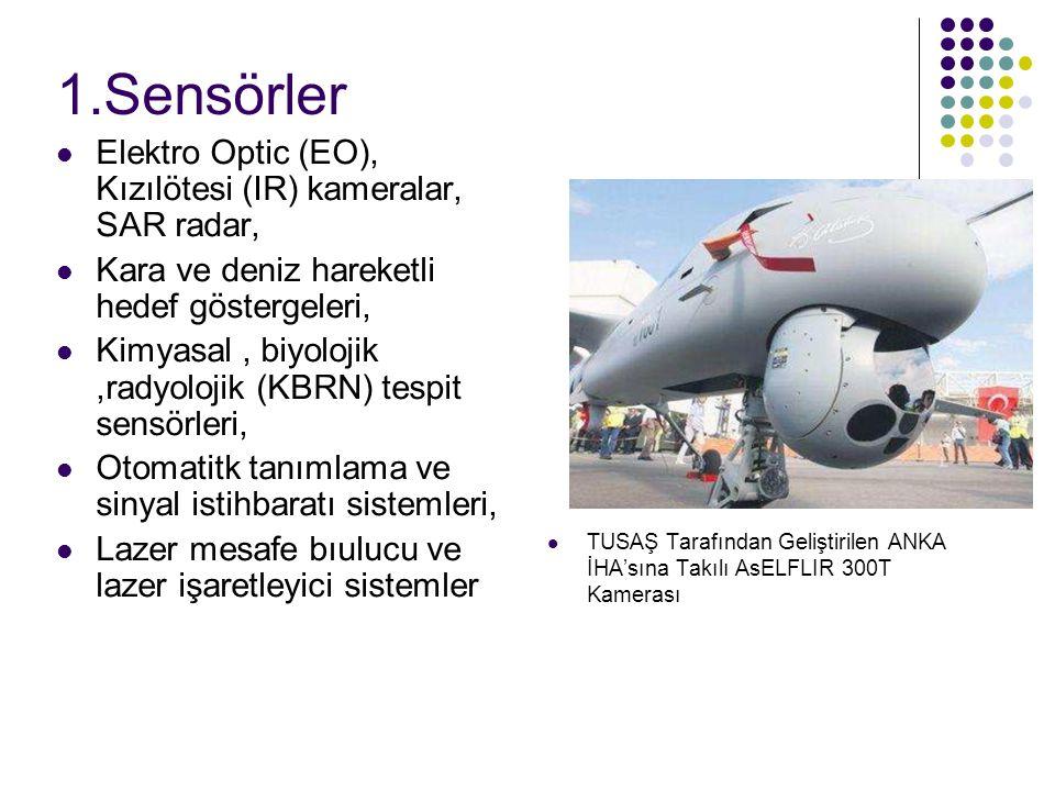 1.Sensörler Elektro Optic (EO), Kızılötesi (IR) kameralar, SAR radar,