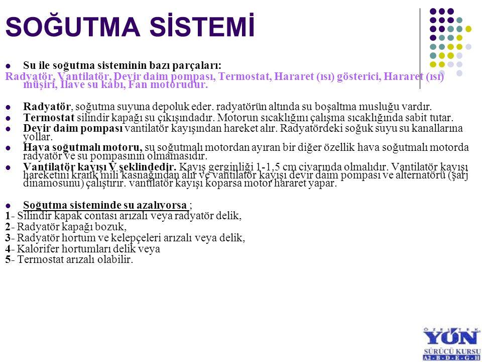 SOĞUTMA SİSTEMİ Su ile soğutma sisteminin bazı parçaları: