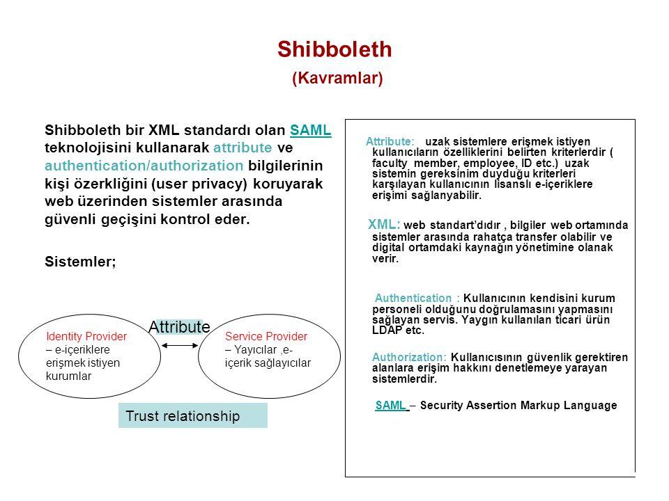 Shibboleth (Kavramlar)