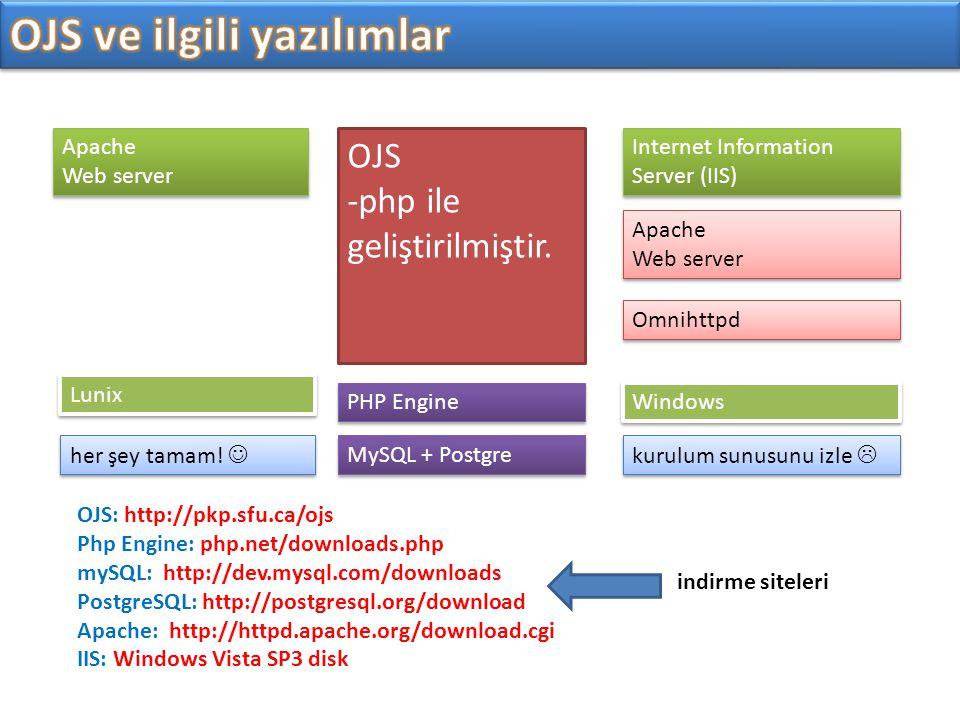 OJS ve ilgili yazılımlar
