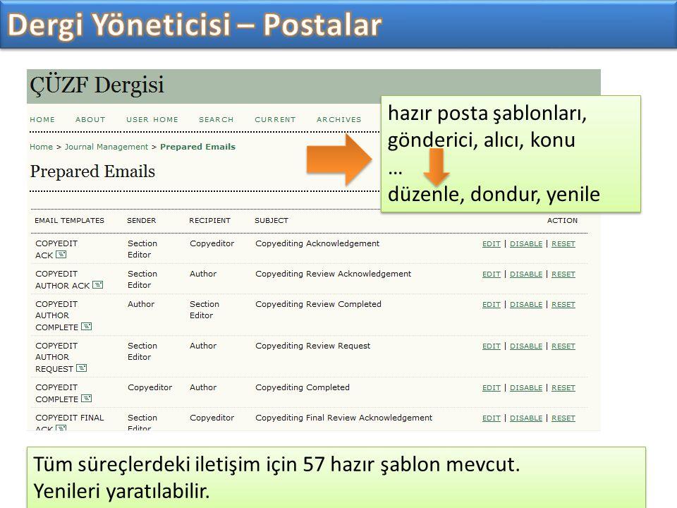 Dergi Yöneticisi – Postalar