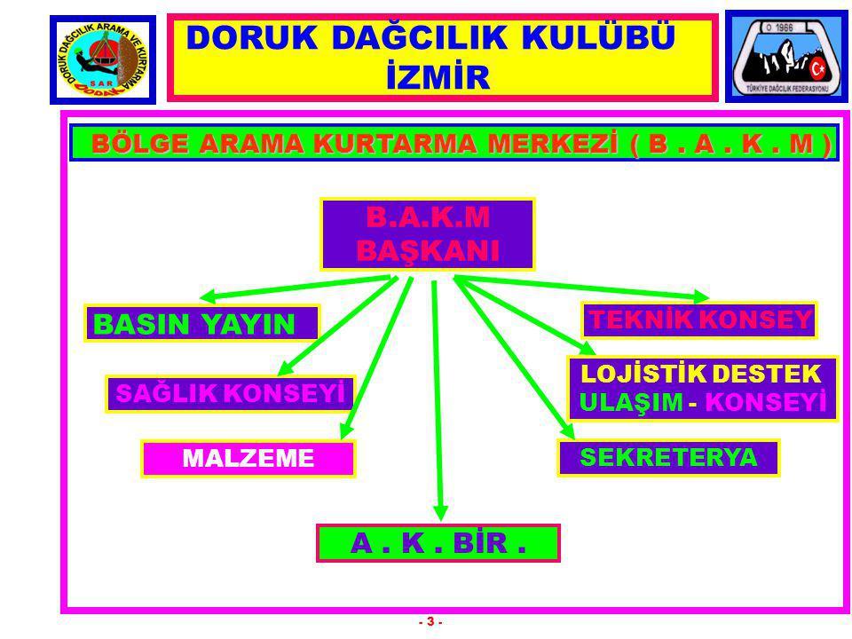 BÖLGE ARAMA KURTARMA MERKEZİ ( B . A . K . M )