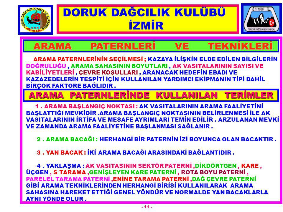 ARAMA PATERNLERİ VE TEKNİKLERİ ARAMA PATERNLERİNDE KULLANILAN TERİMLER