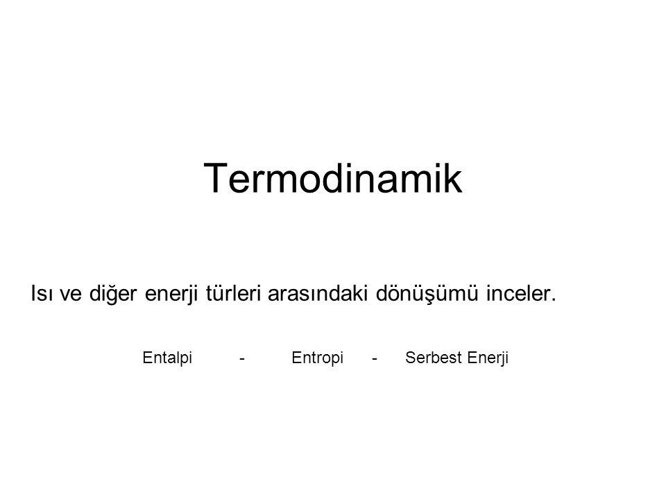 Entalpi - Entropi - Serbest Enerji