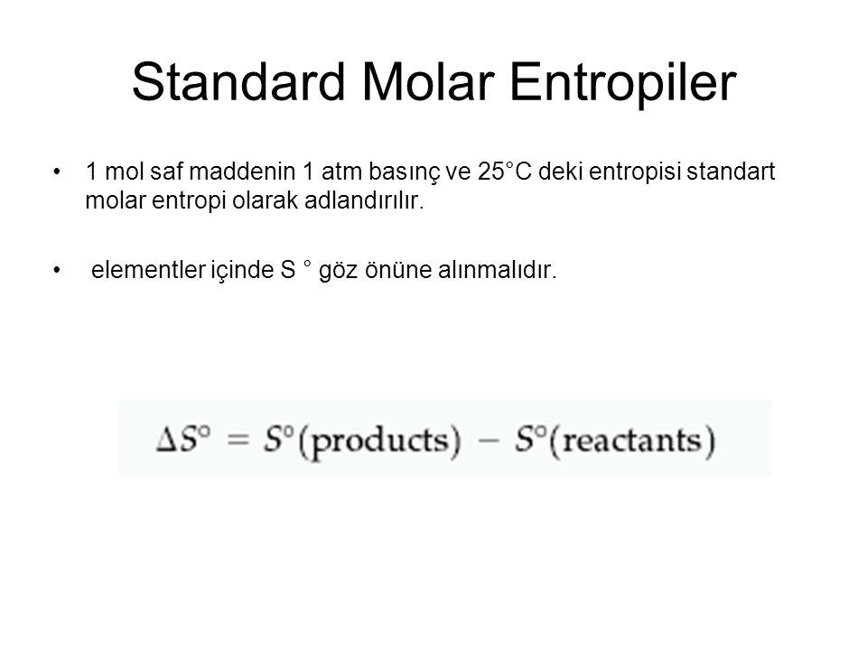 Standard Molar Entropiler