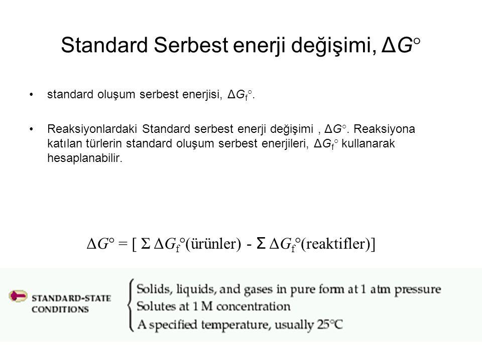 Standard Serbest enerji değişimi, ΔG°