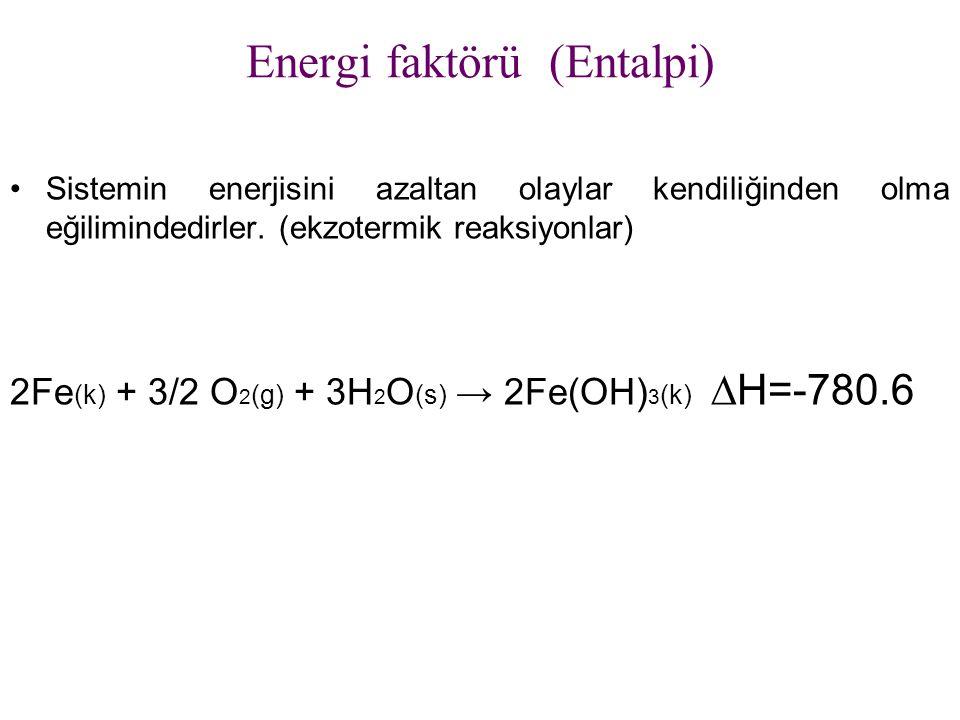 Energi faktörü (Entalpi)