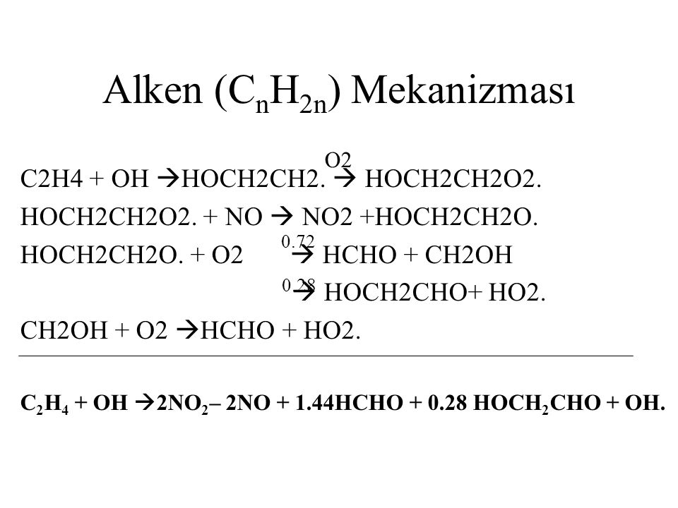 Alken (CnH2n) Mekanizması