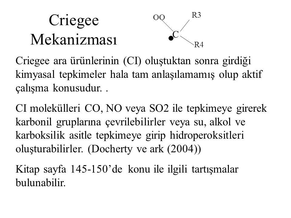 C R3. OO. R4. Criegee Mekanizması.