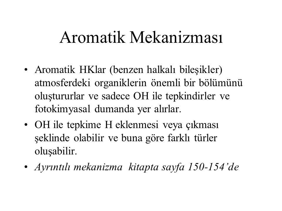 Aromatik Mekanizması