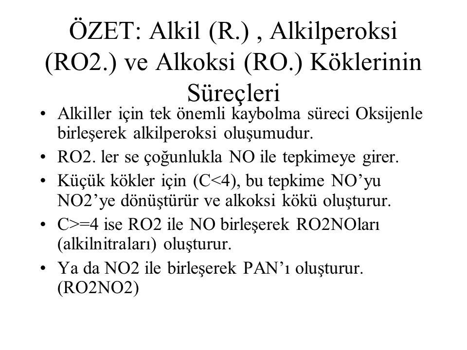 ÖZET: Alkil (R. ) , Alkilperoksi (RO2. ) ve Alkoksi (RO