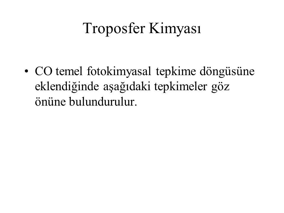 Troposfer Kimyası CO temel fotokimyasal tepkime döngüsüne eklendiğinde aşağıdaki tepkimeler göz önüne bulundurulur.