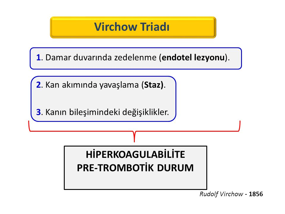 Virchow Triadı HİPERKOAGULABİLİTE PRE-TROMBOTİK DURUM