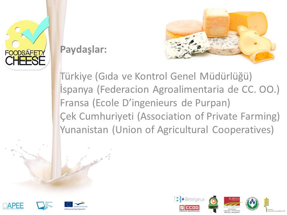 Paydaşlar: Türkiye (Gıda ve Kontrol Genel Müdürlüğü) İspanya (Federacion Agroalimentaria de CC. OO.)