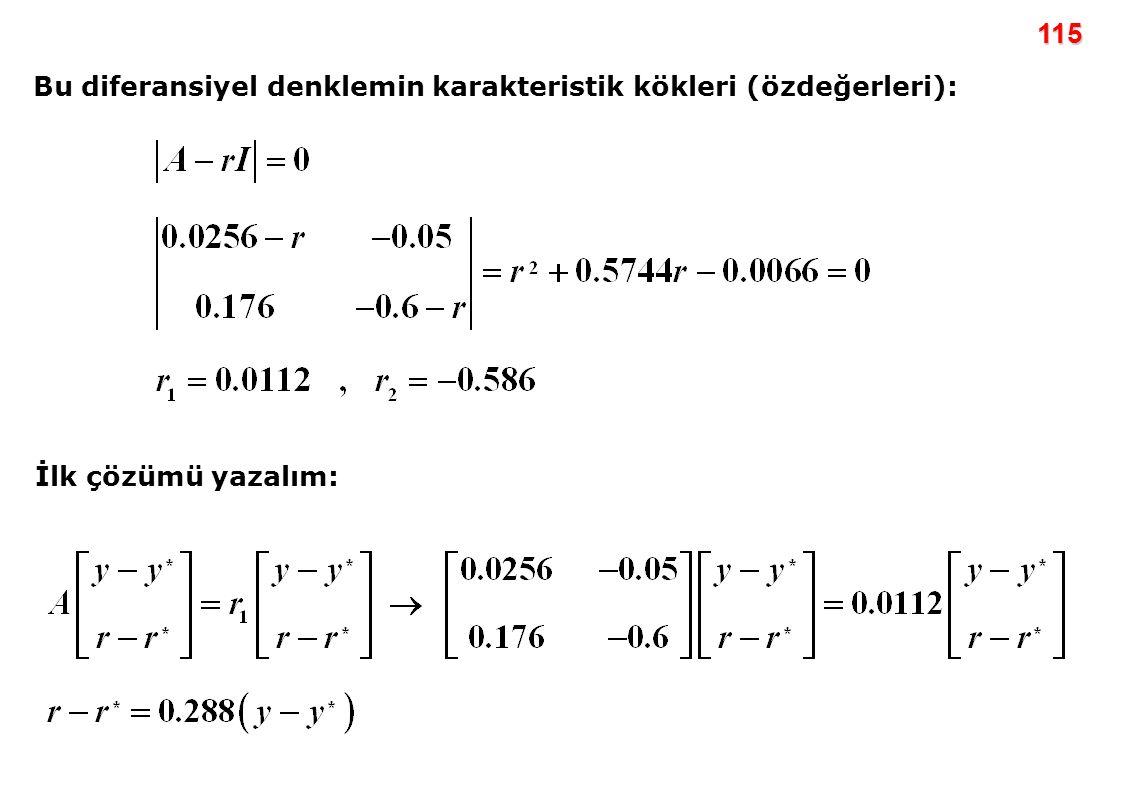 115 Bu diferansiyel denklemin karakteristik kökleri (özdeğerleri):