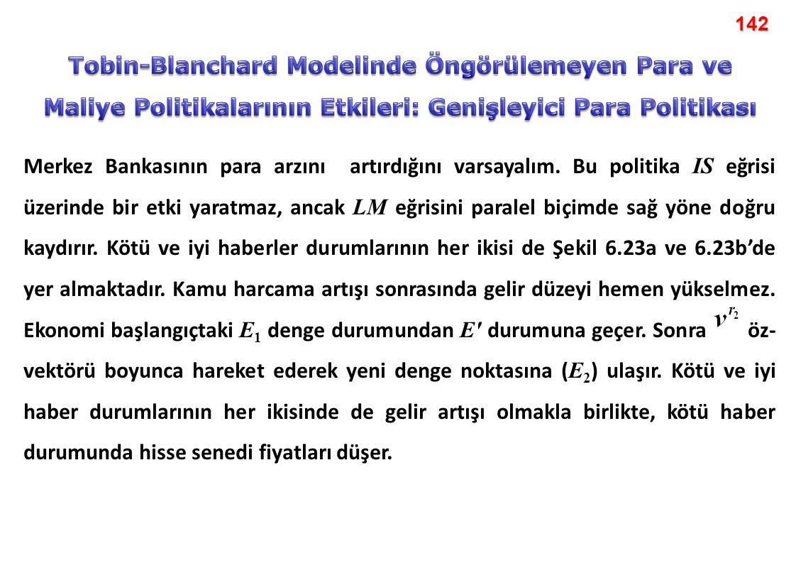 142 Tobin-Blanchard Modelinde Öngörülemeyen Para ve Maliye Politikalarının Etkileri: Genişleyici Para Politikası.