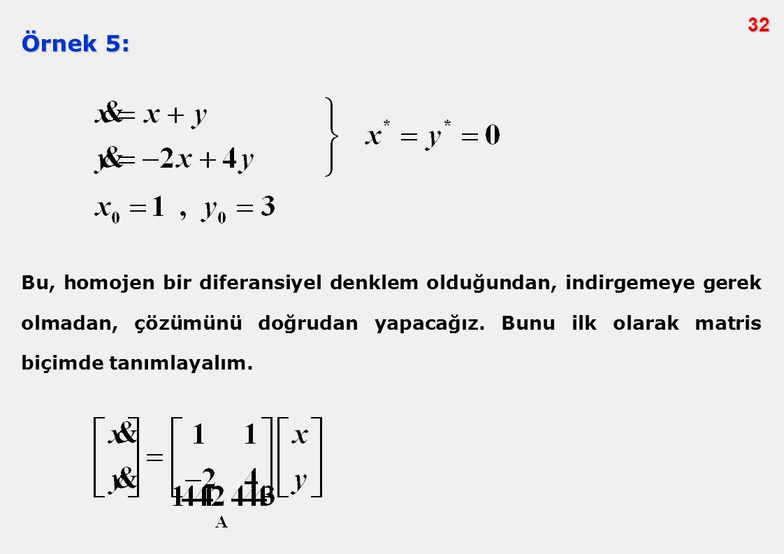 32 Örnek 5: