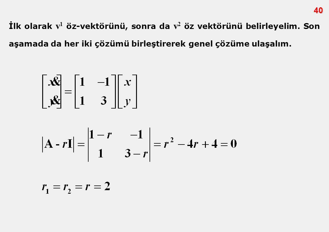 40 İlk olarak v1 öz-vektörünü, sonra da v2 öz vektörünü belirleyelim.