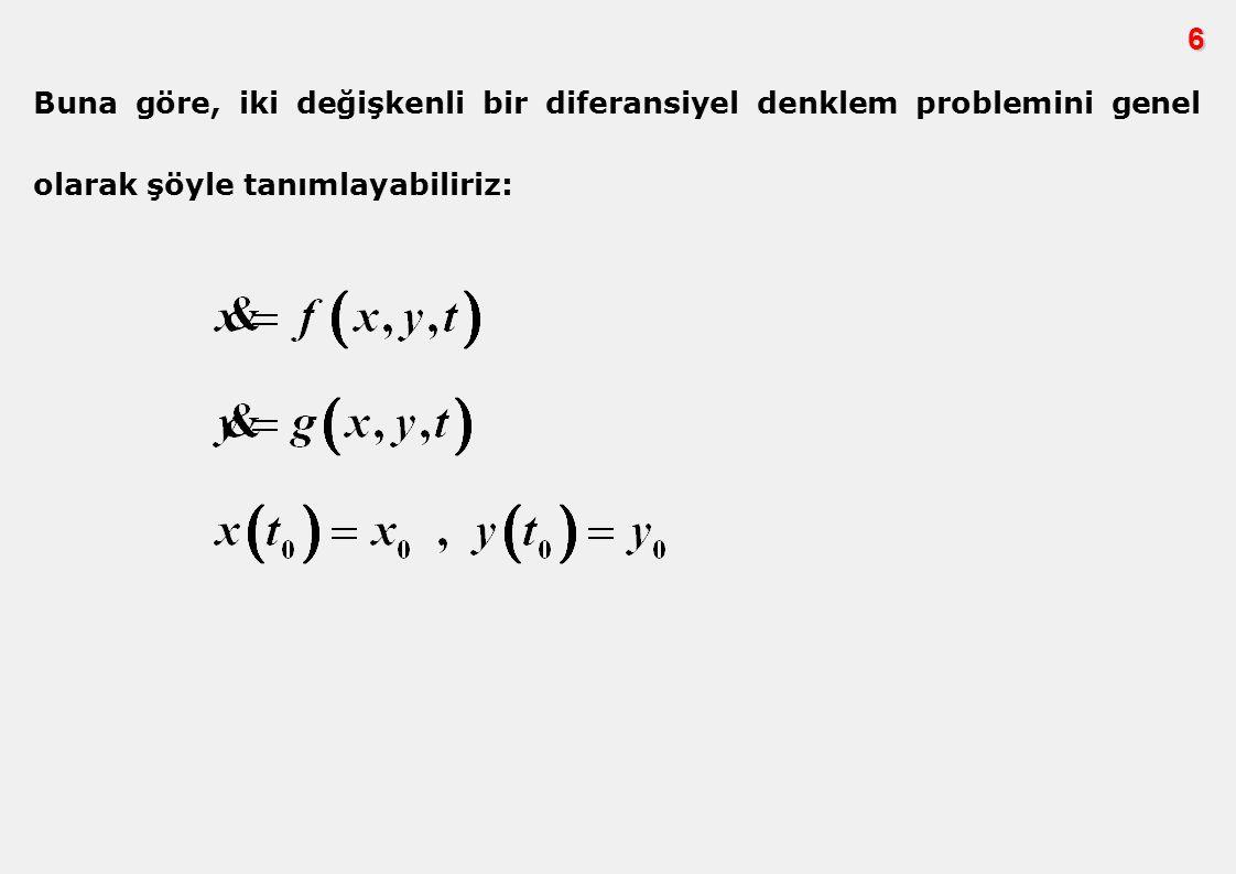 6 Buna göre, iki değişkenli bir diferansiyel denklem problemini genel olarak şöyle tanımlayabiliriz: