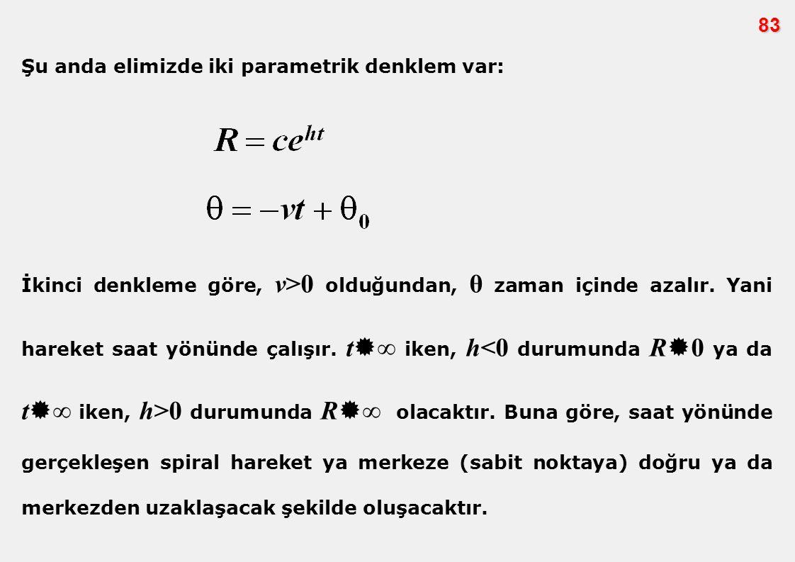 83 Şu anda elimizde iki parametrik denklem var: