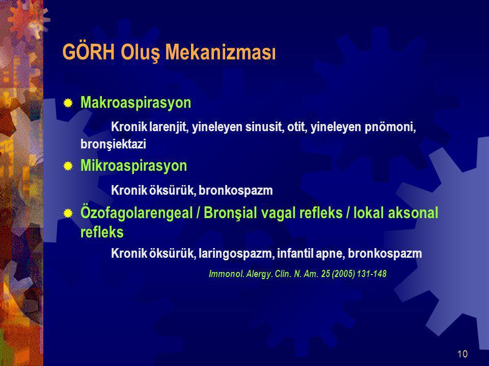 GÖRH Oluş Mekanizması Makroaspirasyon
