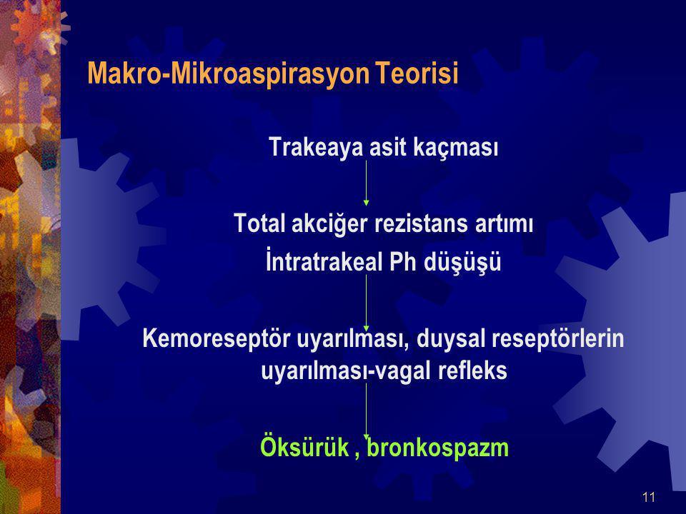 Makro-Mikroaspirasyon Teorisi