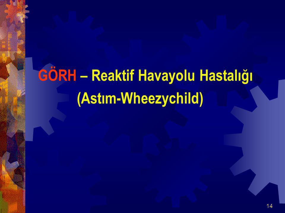 GÖRH – Reaktif Havayolu Hastalığı