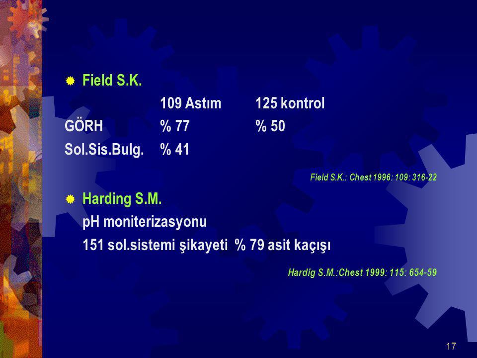 Field S.K. 109 Astım 125 kontrol. GÖRH % 77 % 50. Sol.Sis.Bulg. % 41. Field S.K.: Chest 1996: 109: 316-22.