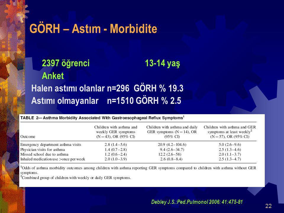 GÖRH – Astım - Morbidite