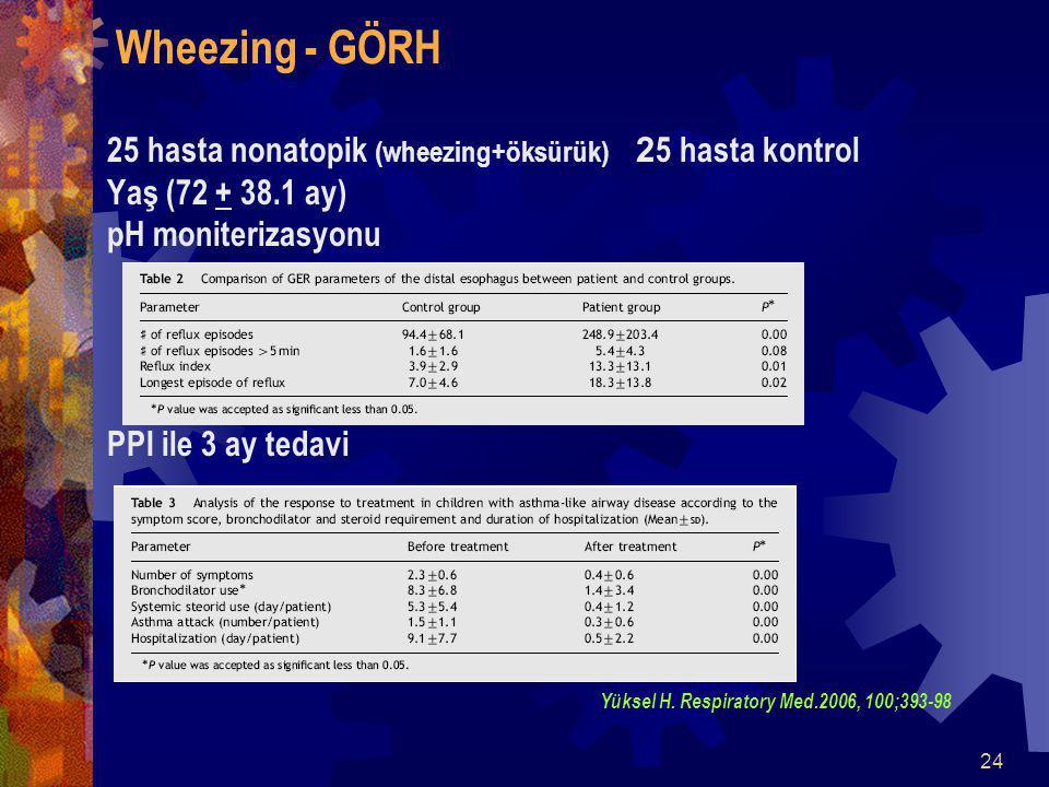 Wheezing - GÖRH 25 hasta nonatopik (wheezing+öksürük) 25 hasta kontrol