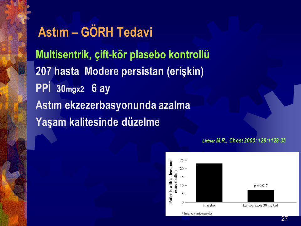 Astım – GÖRH Tedavi Multisentrik, çift-kör plasebo kontrollü