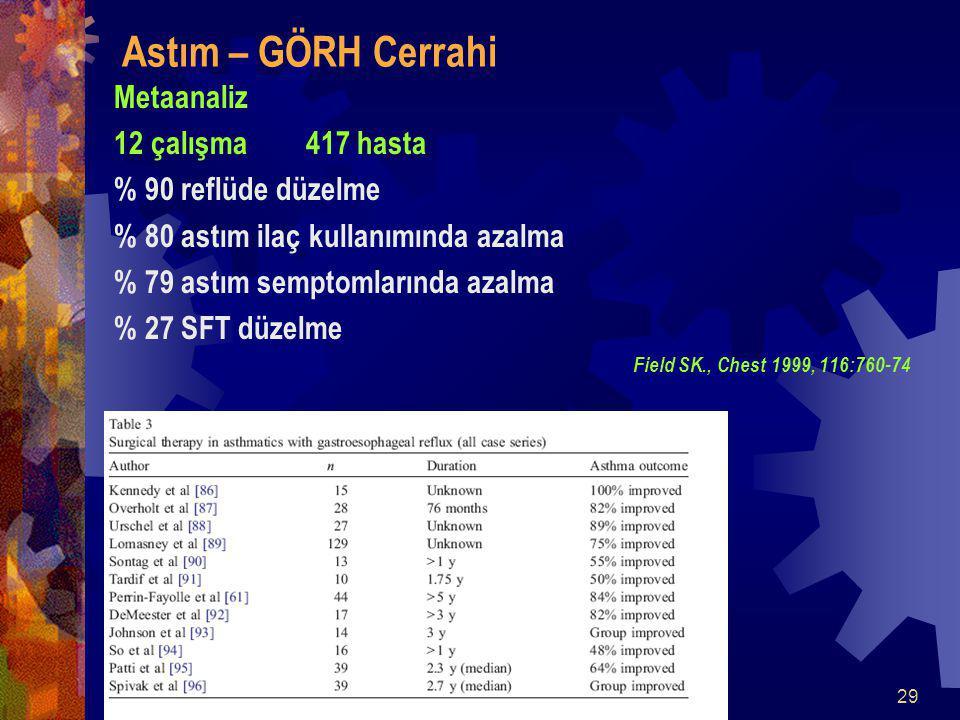Astım – GÖRH Cerrahi Metaanaliz 12 çalışma 417 hasta