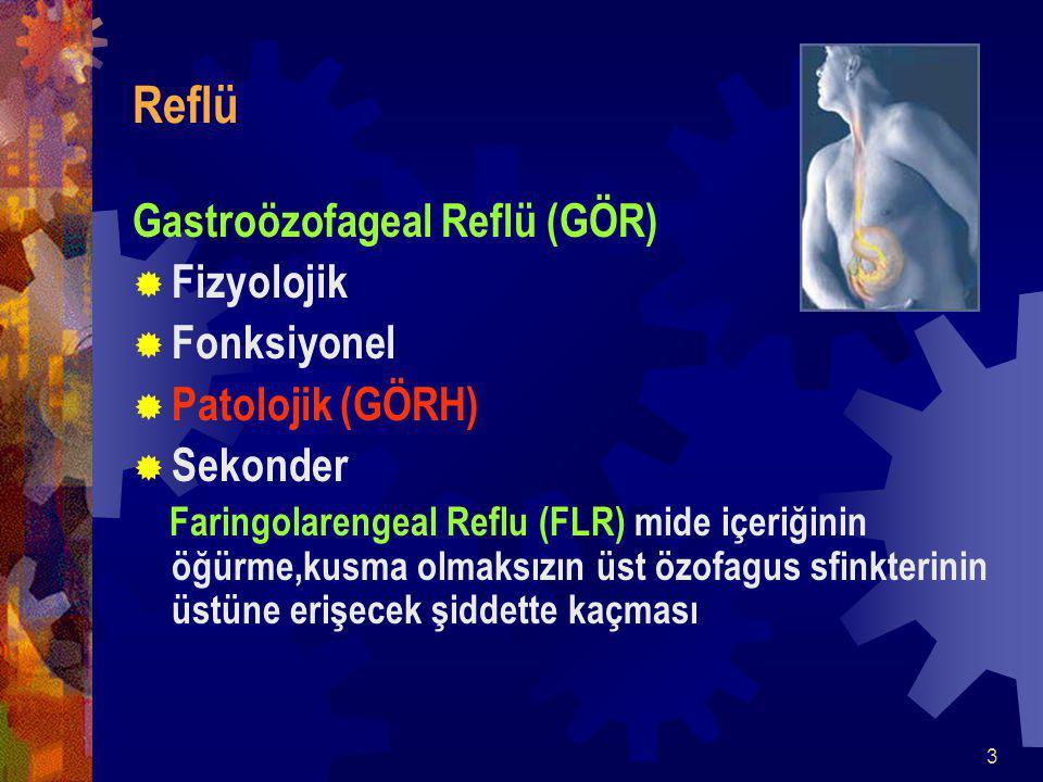 Reflü Gastroözofageal Reflü (GÖR) Fizyolojik Fonksiyonel