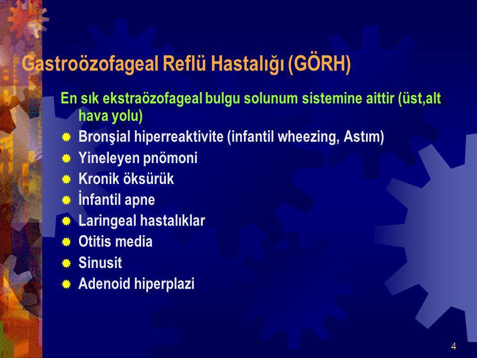 Gastroözofageal Reflü Hastalığı (GÖRH)
