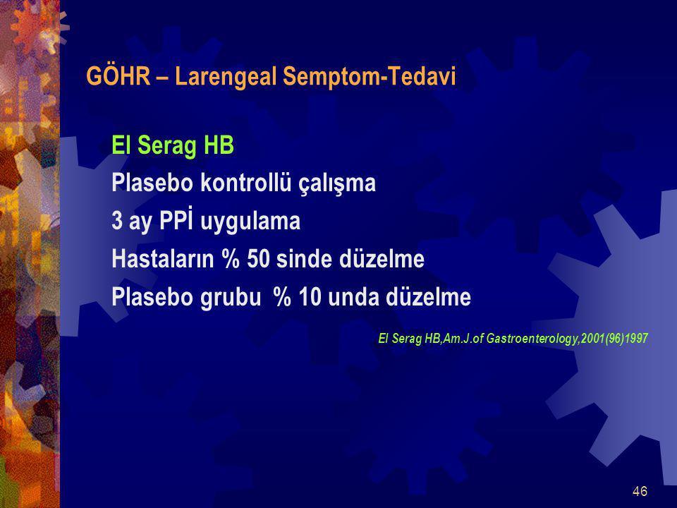 GÖHR – Larengeal Semptom-Tedavi
