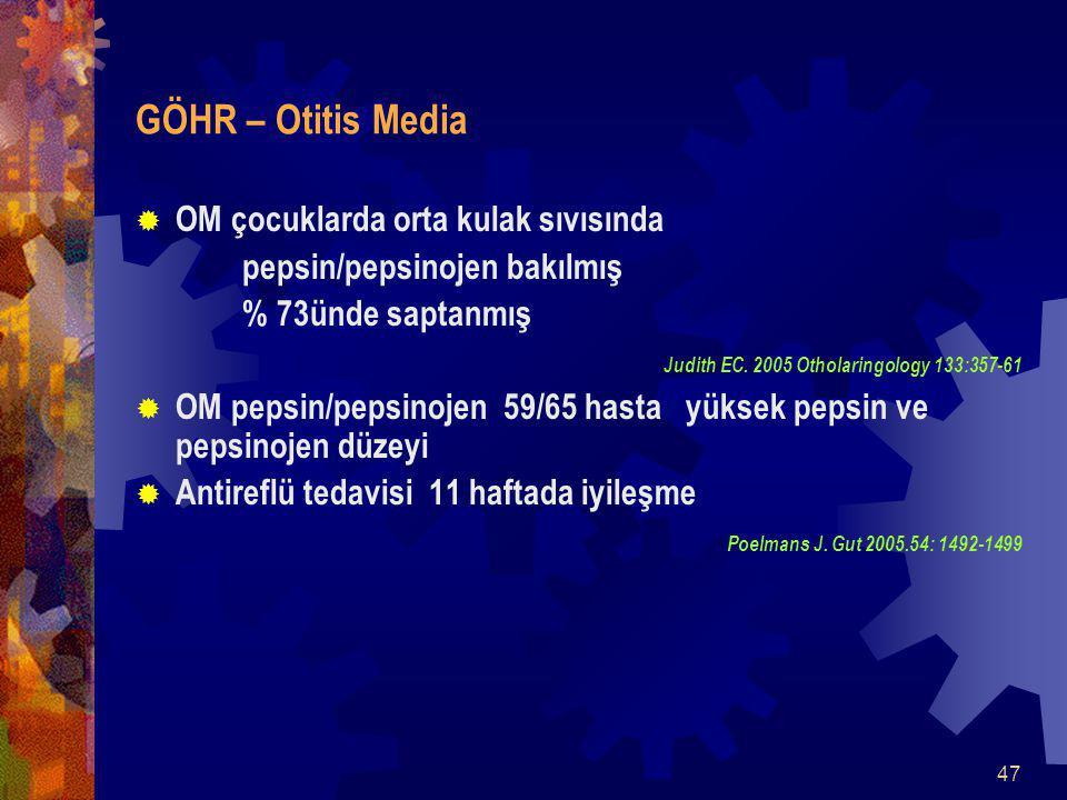 GÖHR – Otitis Media OM çocuklarda orta kulak sıvısında