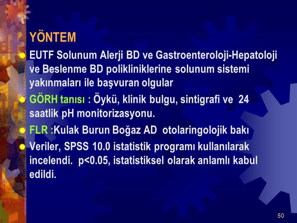 YÖNTEM EUTF Solunum Alerji BD ve Gastroenteroloji-Hepatoloji ve Beslenme BD polikliniklerine solunum sistemi yakınmaları ile başvuran olgular.