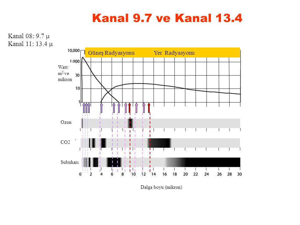 Kanal 9.7 ve Kanal 13.4 Kanal 08: 9.7  Kanal 11: 13.4 