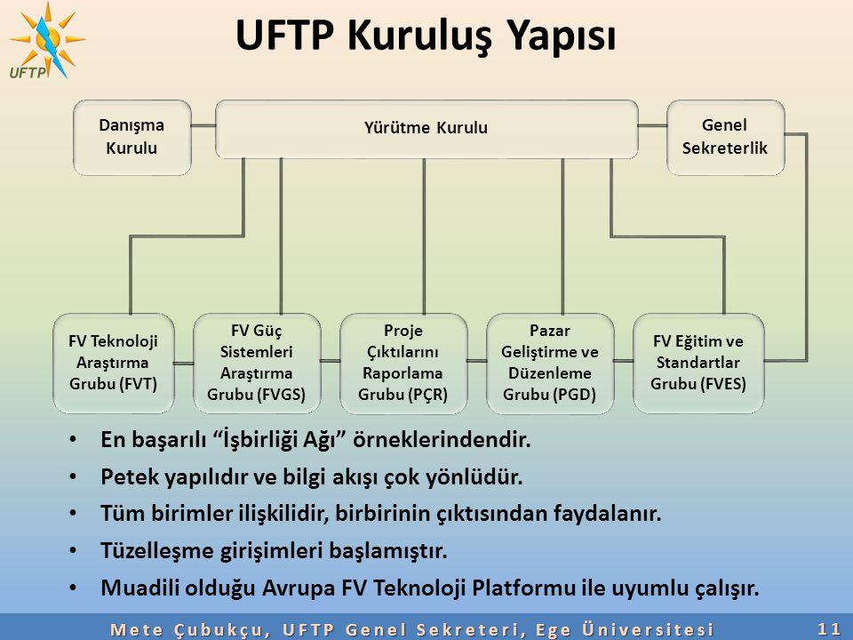 UFTP Kuruluş Yapısı En başarılı İşbirliği Ağı örneklerindendir.