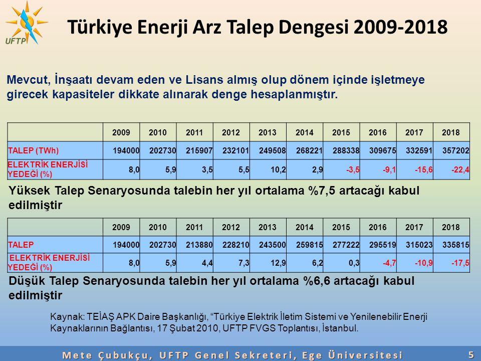 Türkiye Enerji Arz Talep Dengesi 2009-2018