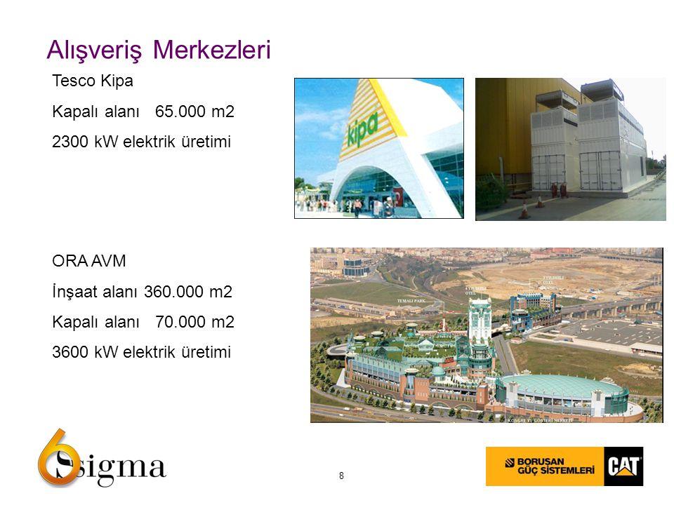 Alışveriş Merkezleri Tesco Kipa Kapalı alanı 65.000 m2