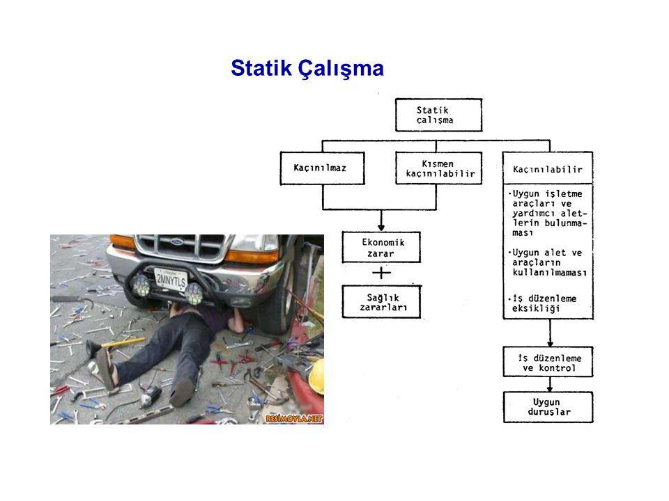 Statik Çalışma