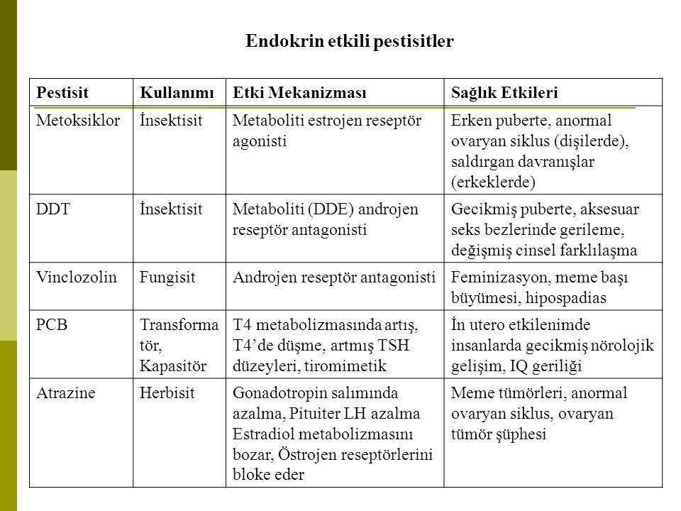 Endokrin etkili pestisitler