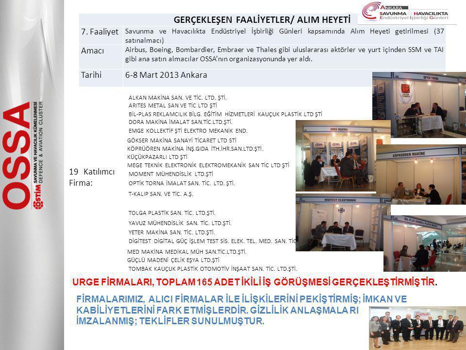 GERÇEKLEŞEN FAALİYETLER/ ALIM HEYETİ