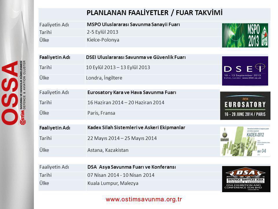 PLANLANAN FAALİYETLER / FUAR TAKVİMİ