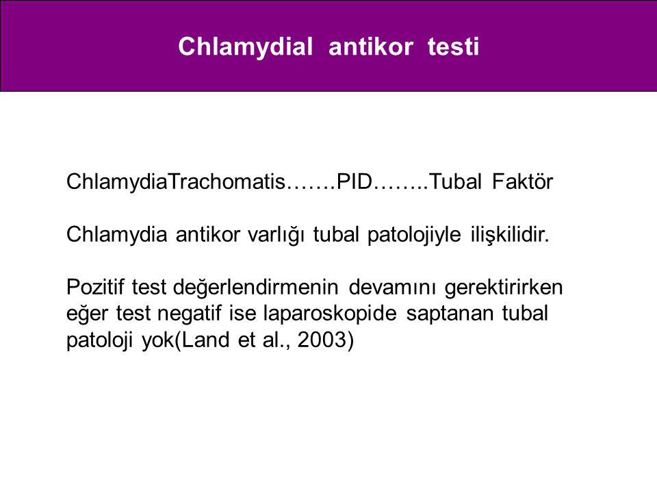Chlamydial antikor testi