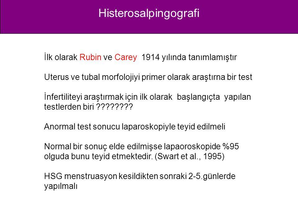 Histerosalpingografi