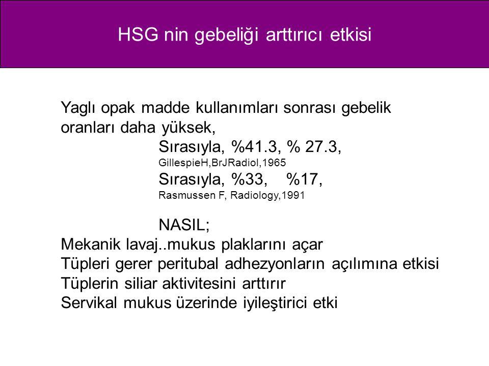 HSG nin gebeliği arttırıcı etkisi