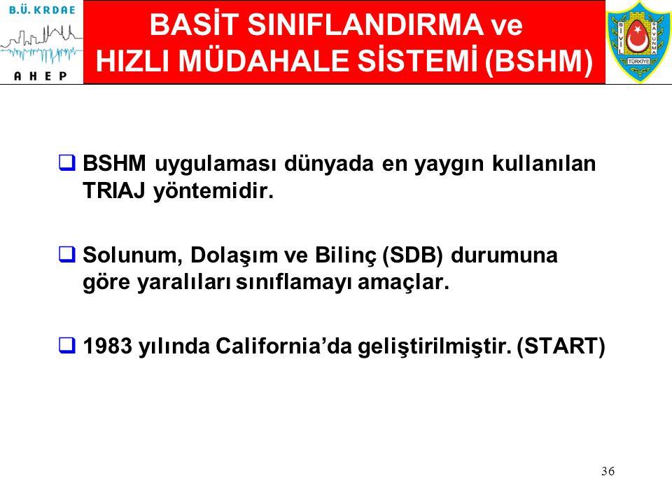BASİT SINIFLANDIRMA ve HIZLI MÜDAHALE SİSTEMİ (BSHM)