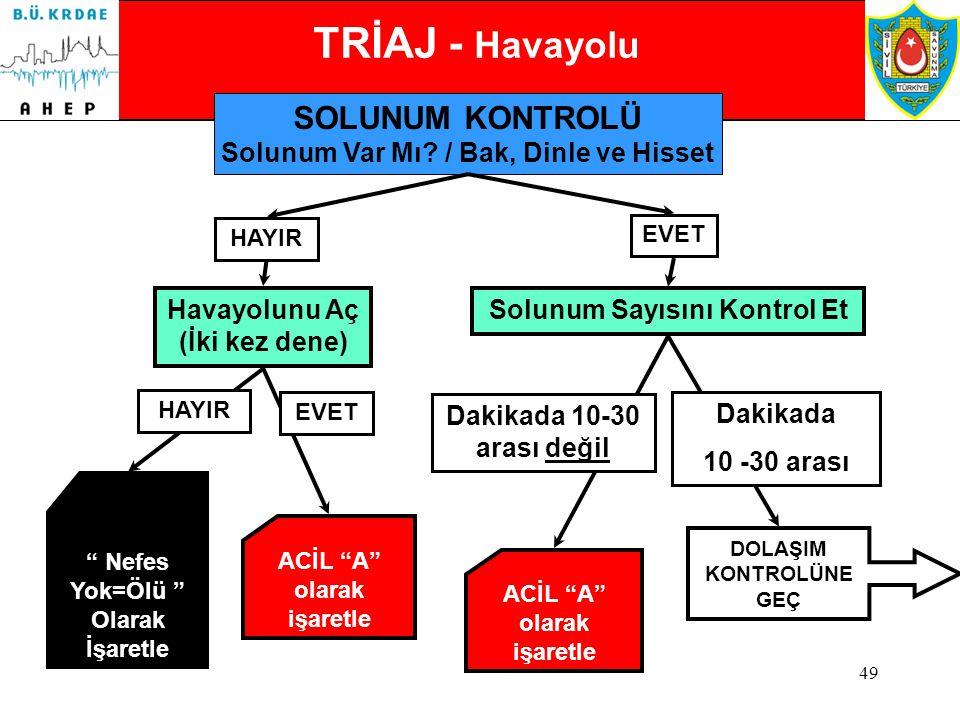 TRİAJ - Havayolu SOLUNUM KONTROLÜ
